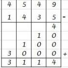 De kunst van het cijferen