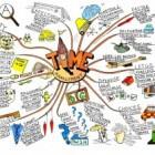 Mindmapping als hulp bij je studie